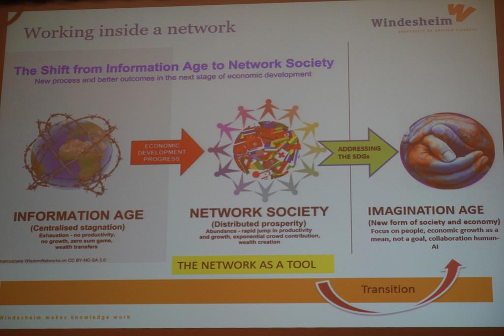 Network Soc